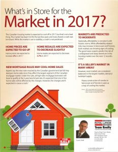 What's in Store for the Market in 2017 (1)